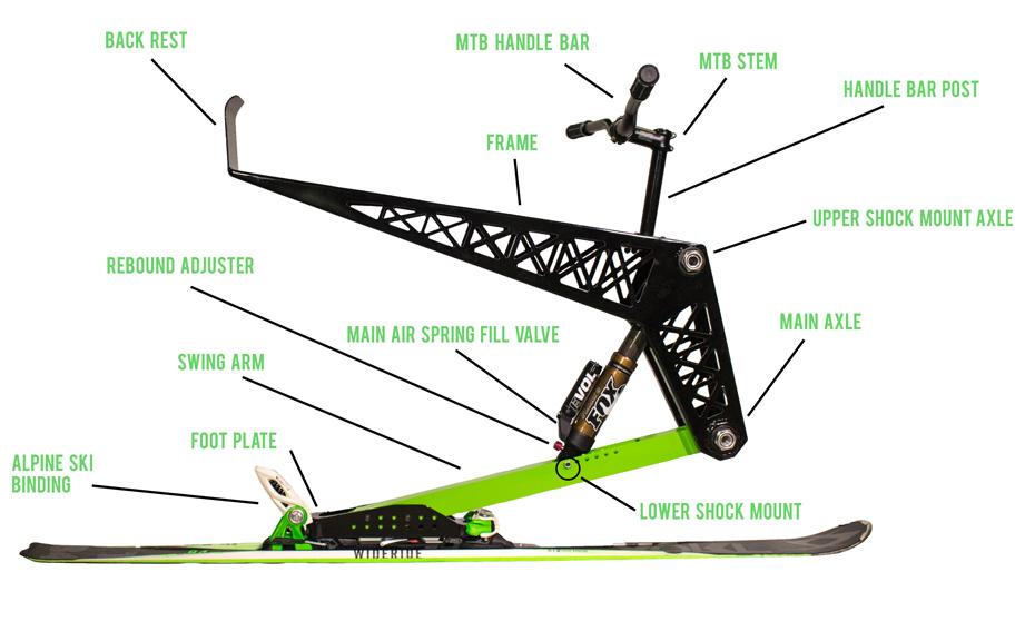 Boomerang Ski Bikes